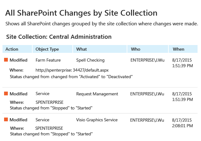 Enable SharePoint monitoring to detect all SharePoint server changes